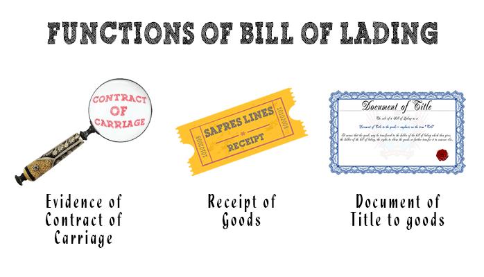 funciones del bill of landing