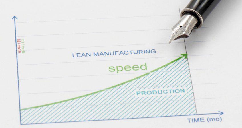 Éxito Empresarial con Lean Six Sigma.