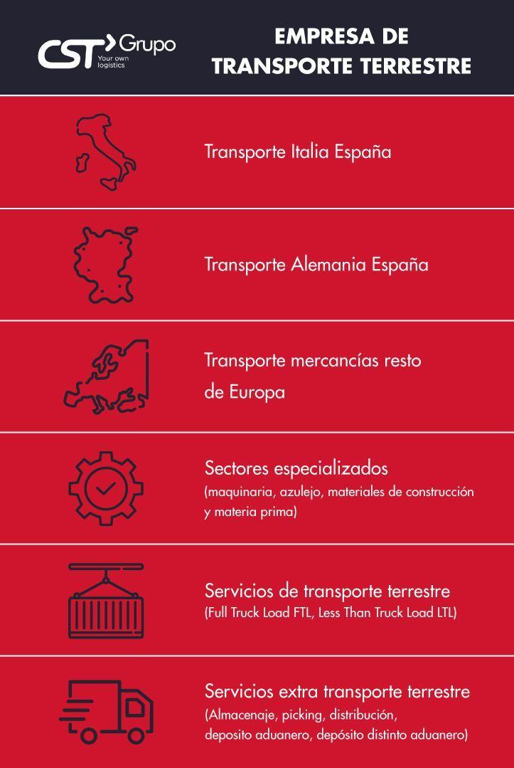 empresas de transporte terrestre